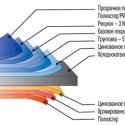 Металлический сайдинг под бревно в Казани