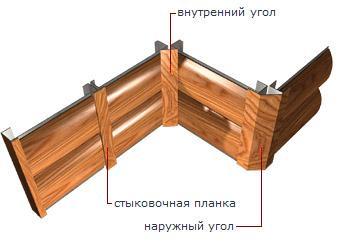 Строительный магазин строитель